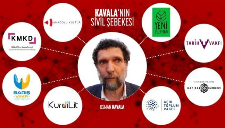 Osman Kavala'nın en büyük gücü: Sivil Örümceğin Ağında Türkiye