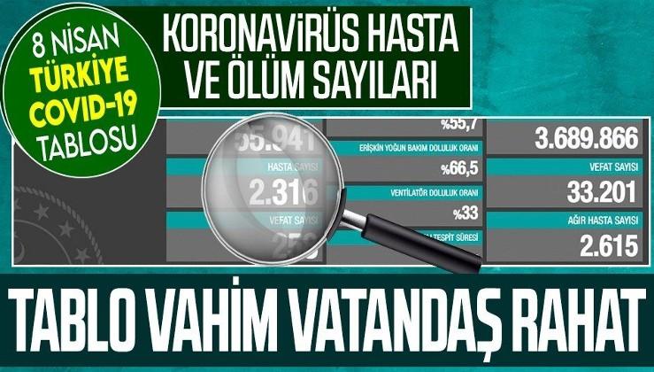 Son dakika: Sağlık Bakanlığı 8 Nisan 2021 koronavirüs vaka ve vefat tablosunu paylaştı