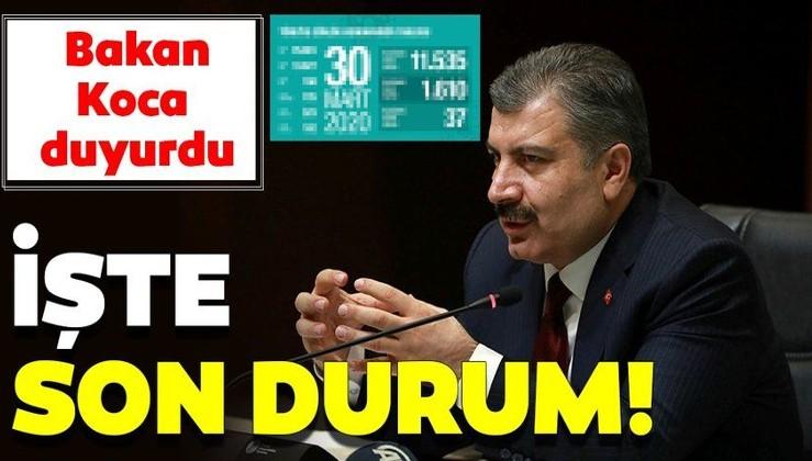 Türkiye son durum: 11.535 yeni test, 1.610 yeni vaka, 37 vefat!