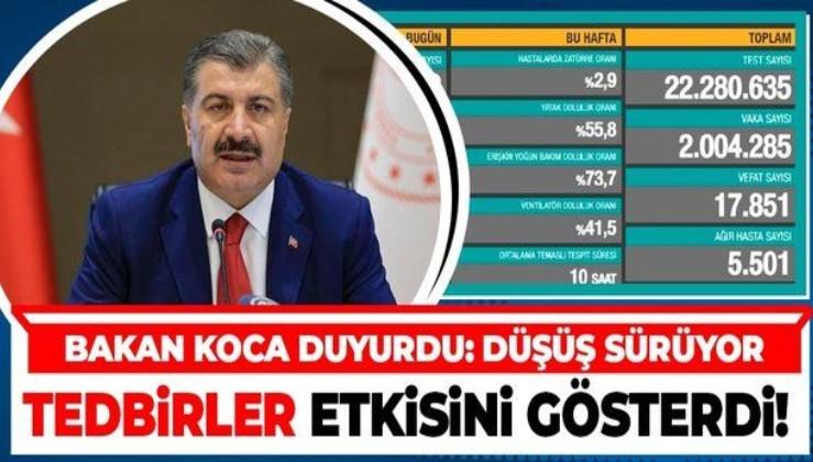 Sağlık Bakanı Fahrettin Koca 19 Aralık koronavirüs vaka sayılarını duyurdu   Kovid-19'da son durum