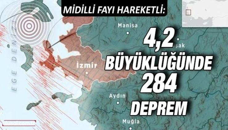 Midilli fayı hareketli: Son 1 ayda 4,2 büyüklüğünde 284 deprem meydana geldi