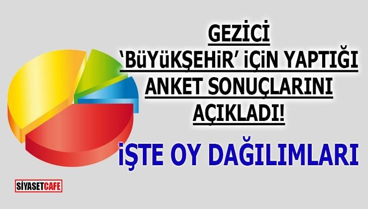 Gezici 'Büyükşehir' için yaptığı anket sonuçlarını açıkladı! İşte oy dağılımları
