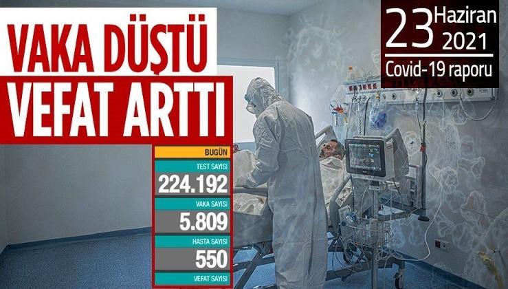 Son dakika! Sağlık Bakanlığı, 23 Haziran 2021 koronavirüs vaka ve vefat tablosunu paylaştı | Kovid-19 son durum