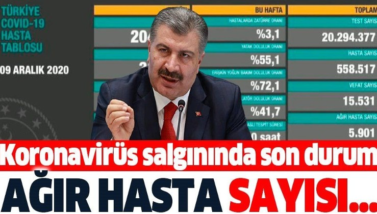 Sağlık Bakanı Fahrettin Koca 9 Aralık koronavirüs vaka ve vefat sayılarını duyurdu | Koronavirüste son durum