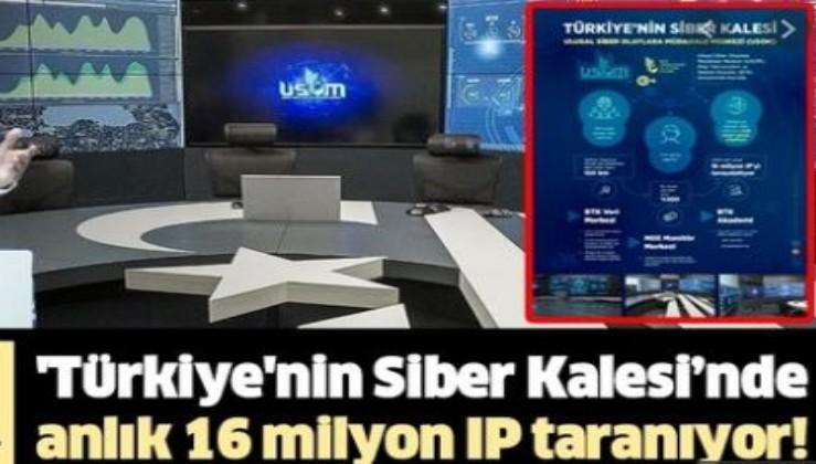 'Türkiye'nin Siber Kalesi'nde anlık 16 milyon IP taranıyor