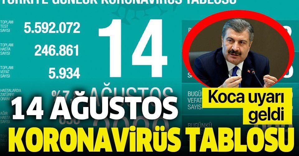 Son dakika: Sağlık Bakanı Fahrettin Koca 14 Ağustos koronavirüs vaka sayılarını açıkladı