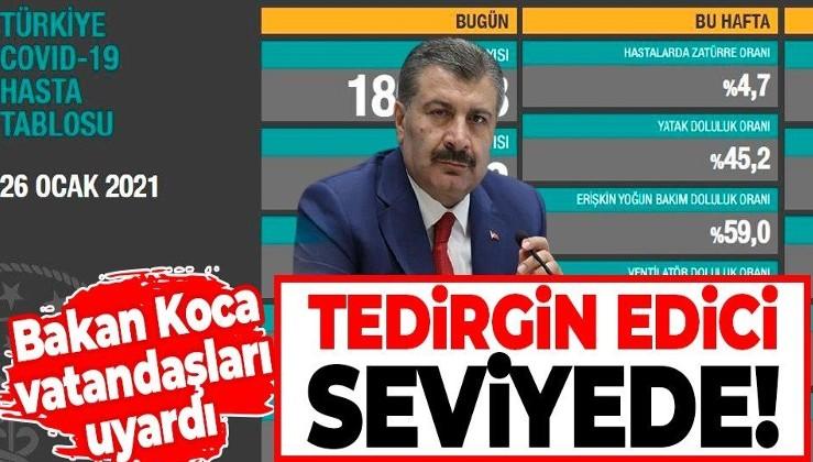 Son dakika: Sağlık Bakanlığı 26 Ocak koronavirüs vaka ve vefat sayılarını duyurdu | Türkiye koronavirüs hasta tablosu