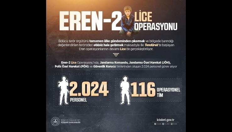 Eren-2 Lice Operasyonu başladı. Sıra HDP'nin kapatılmasında!