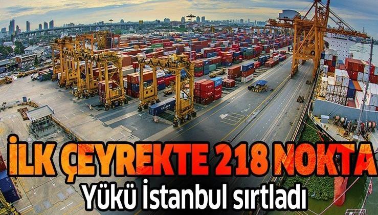 Son dakika: Ekonominin kalbi İstanbul yılın ilk çeyreğinde 218 noktaya ihracat yaptı