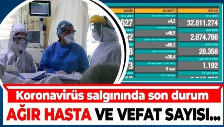 Son dakika: Sağlık Bakanlığı 26 Şubat koronavirüs vaka ve vefat sayılarını açıkladı | Kovid-19 tablosu