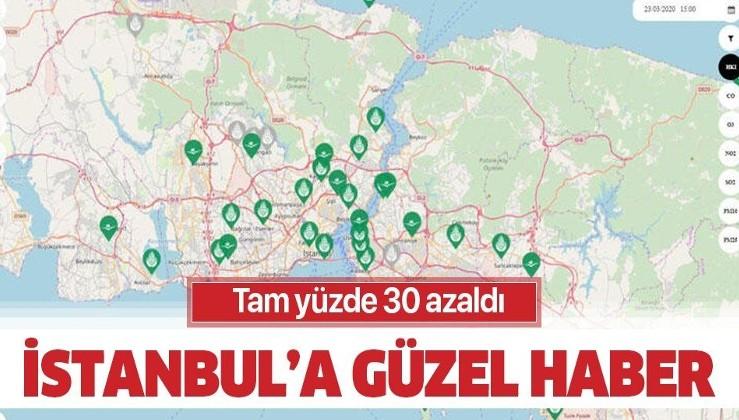 Koronavirüs salgını sonrası İstanbul için iyi haber!