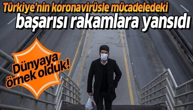 Türkiye'nin koronavirüsle mücadeledeki başarısı rakamlara yansıdı! Dünyaya örnek olduk