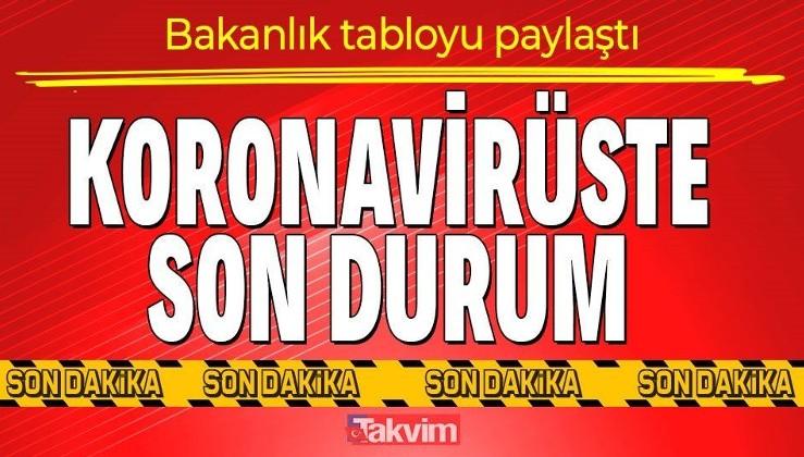 SON DAKİKA | 17 Eylül koronavirüs verileri açıklandı! İşte Kovid-19 hasta, vaka ve vefat sayılarında son durum tablosu