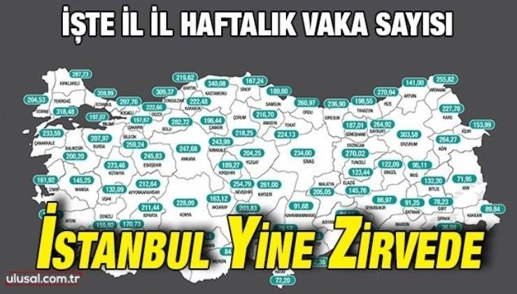 İllere göre haftalık vaka sayıları açıklandı: İstanbul'da korkutan tablo