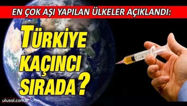 En çok aşı yapılan ülkeler açıklandı: Türkiye kaçıncı sırada?