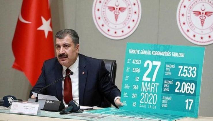 Son dakika: Bakan Koca 'Türkiye'nin Günlük Koronavirüs Tablosu'nun paylaşılacağı siteyi duyurdu.