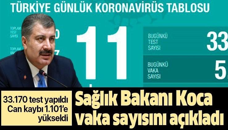 11 Nisan test rekoru! Sağlık Bakanı Fahrettin Koca 11 Nisan koronavirüs vaka ve vefat sayılarını açıkladı