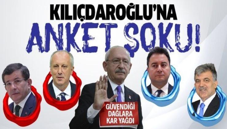 Gelecek Partisi ve Deva Partisi'nin oy oranı yüzde kaç? Kılıçdaroğlu'nda soğuk duş etkisi yaratacak anket sonuçları