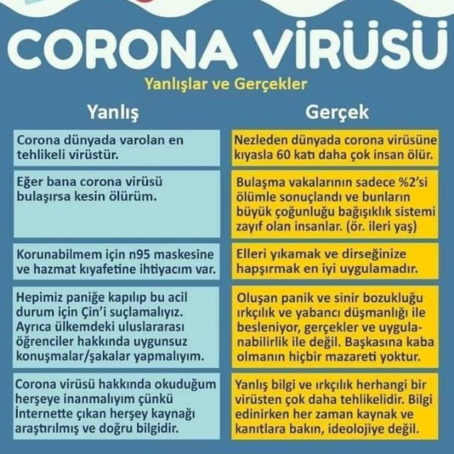 Coronavirüs'ten korkmalı mıyız?
