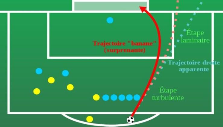 3 червня в 1997 р. гол Роберто Карлоса увійшов в історію футболу, як такий, що порушує всі закони фізики (відео)