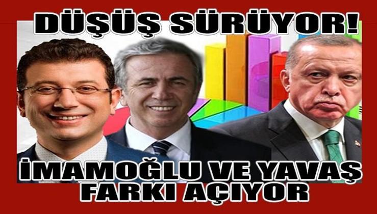 Erdoğan'ın düşüşü sürüyor!