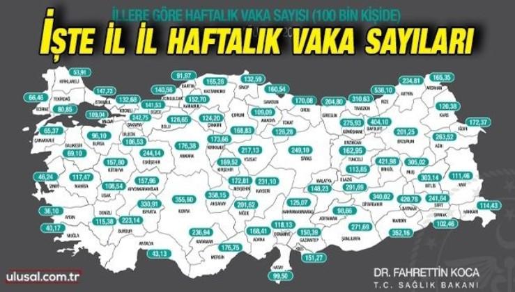 Her 100 bin kişide görülen haftalık Kovid-19 vaka sayıları açıklandı