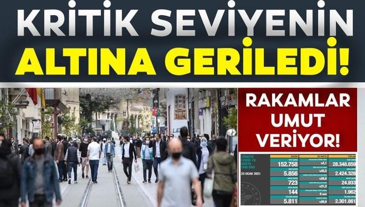 Bakanlık son dakika duyurdu: İşte 23 Ocak Türkiye koronavirüs vaka sayısı verileri!