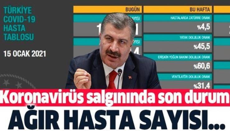SON DAKİKA: Sağlık Bakanlığı 15 Ocak koronavirüs vaka sayılarını duyurdu | KORONAVİRÜS TABLOSU