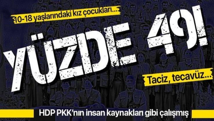 PKK HDP iş birliği o raporla bir kez daha gözler önüne serildi! PKK'ya katılan kadınların yüzde 49'una HDP aracılık etti!