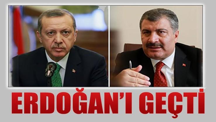 Fahrettin Koca Erdoğan'ı geçti