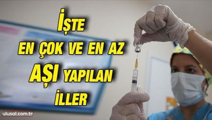 Nüfusa göre en çok aşı yapılan iller belli oldu