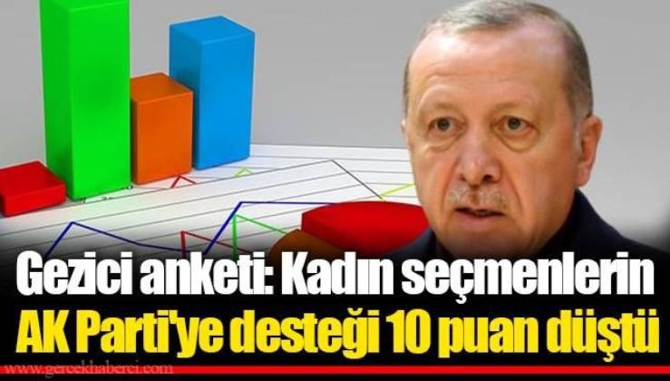 AKP'ye kadın desteği azalıyor, CHP yükseliyor, İyi Parti eriyor!