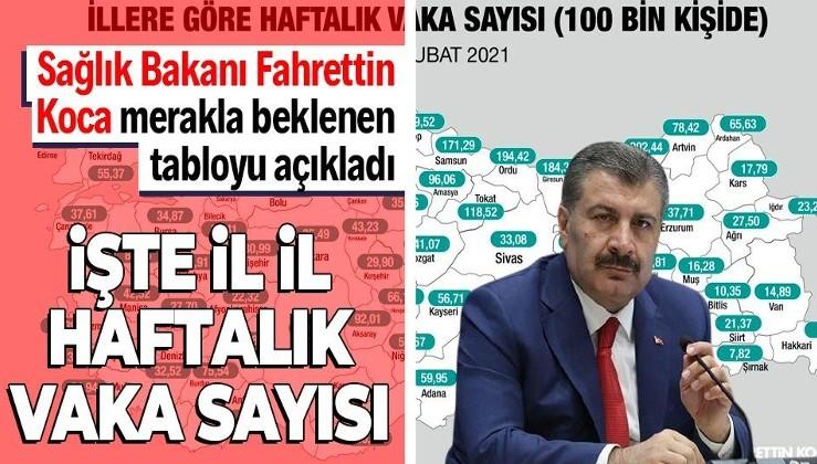 Sağlık Bakanı Fahrettin Koca haftalık vaka sayısını paylaştı! Hangi ilde ne kadar vaka var? İstanbul, Ankara, İzmir...
