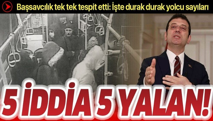 İBB Başkanı Ekrem İmamoğlu, sözcüsü Murat Ongun ve İBB'nin suç duyurusunda yer alan 5 iddia