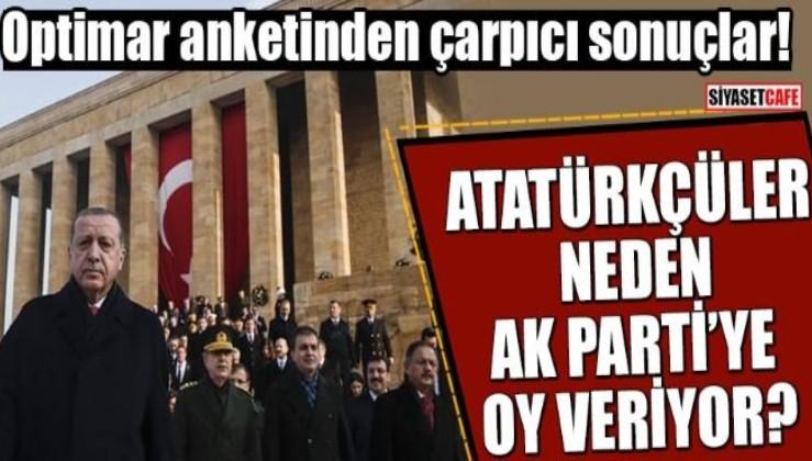 Optimar: Atatürkçülük Ak Parti içinde de etkili