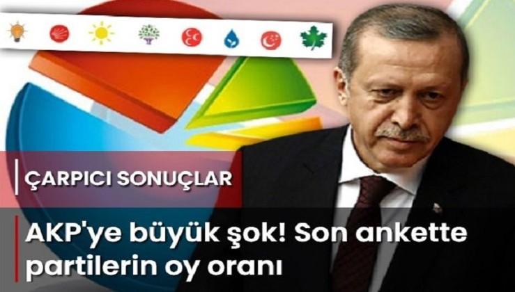 AKP'ye büyük şok!