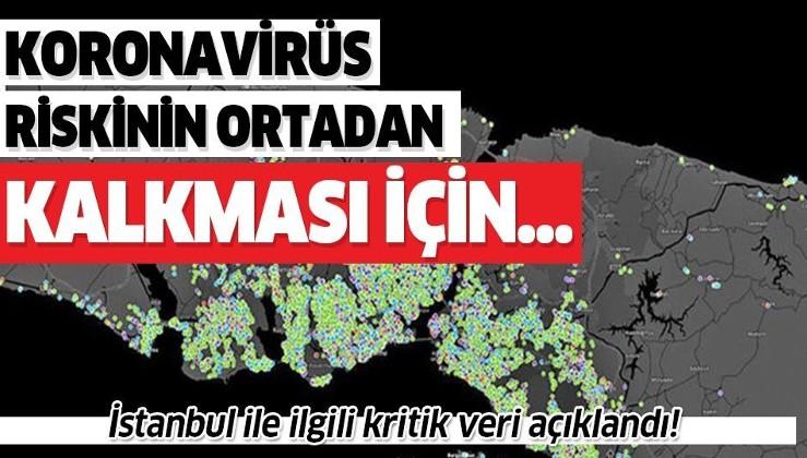 Son dakika: İstanbul ile ilgili kritik veri açıklandı! Koronavirüs riskinin ortadan kalkması için...