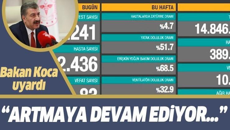 SON DAKİKA: Sağlık Bakanı Fahrettin Koca 6 Kasım koronavirüs sayılarını duyurdu | KOVİD-19 TABLOSU