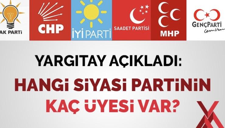 Yargıtay siyasi partilerin üye sayılarını açıkladı: Hangi parti ne kadar üye kazandı?
