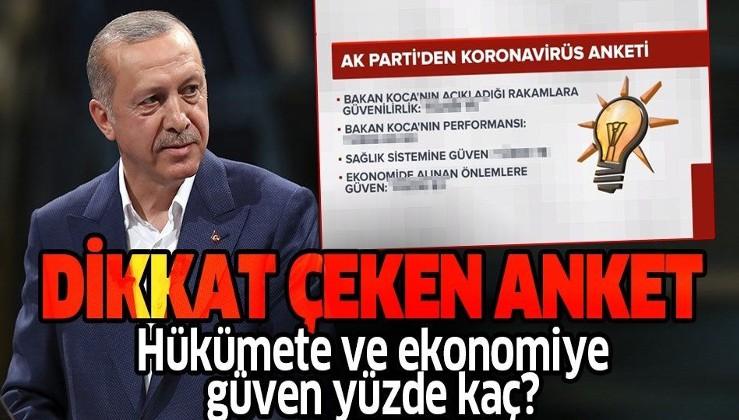 "AK Parti'den ""koronavirüs"" anketi:"
