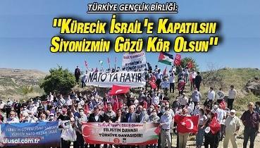TGB: ''Kürecik İsrail'e Kapatılsın, Siyonizmin Gözü Kör Olsun''