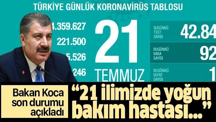 Son dakika: Sağlık Bakanı Fahrettin Koca 21 Temmuz koronavirüs tablosunu paylaştı