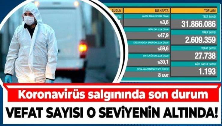 Sağlık Bakanlığı 17 Şubat koronavirüs vaka ve vefat sayıları duyurdu | Türkiye Covid-19 hasta tablosu
