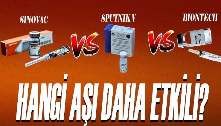 Hangi aşı ne kadar etkili? Sinovac mı Pfizer/BioNTech mi Sputnik V mi?