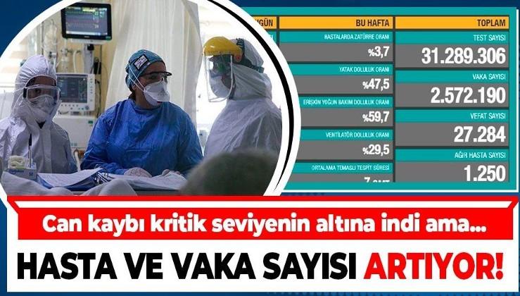 Son dakika: Sağlık Bakanlığı 12 Şubat koronavirüs vaka ve vefat sayılarını duyurdu | Güncel koronavirüs tablosu