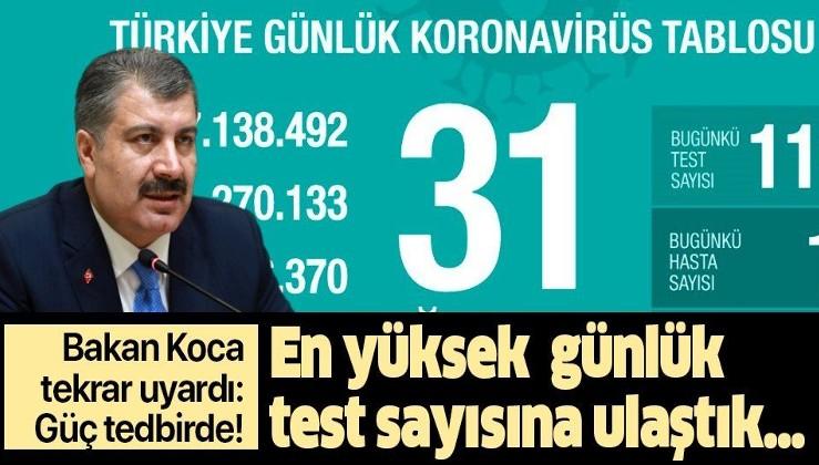 Son dakika: Sağlık Bakanı Fahrettin Koca 31 Ağustos koronavirüs vaka tablosunu paylaştı