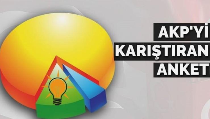 AKP'yi karıştıran anketten ne çıktı?