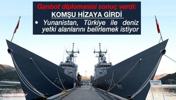 Ganbot diplomasisi sonuç verdi: Komşu hizaya girdi • Yunanistan, Türkiye ile deniz yetki alanlarını belirlemek istiyor