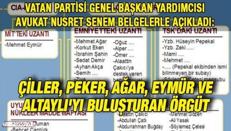 Avukat Nusret Senem belgelerle açıkladı: Çiller, Peker, Ağar, Eymür ve Altaylı'yı buluşturan örgüt