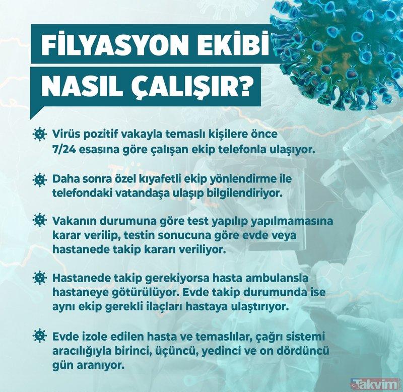 Türkiye'nin sağlık altyapısı koronavirüsle mücadele sürecinde gücünü gösterdi